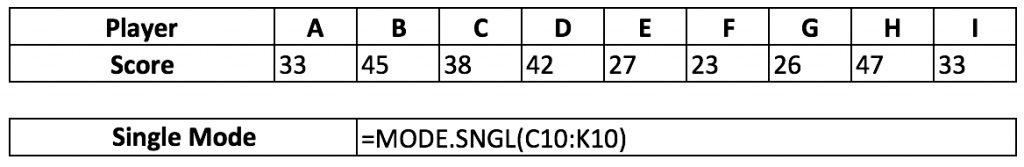 mode.sngl-single-mode-excel