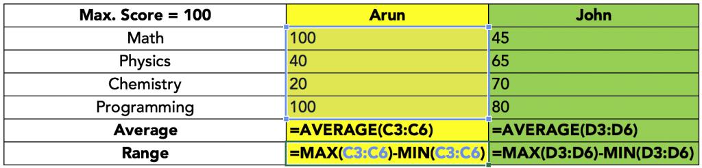 range-excel-max-min
