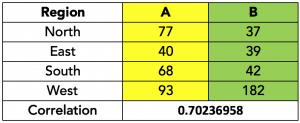 correlation_data_sample
